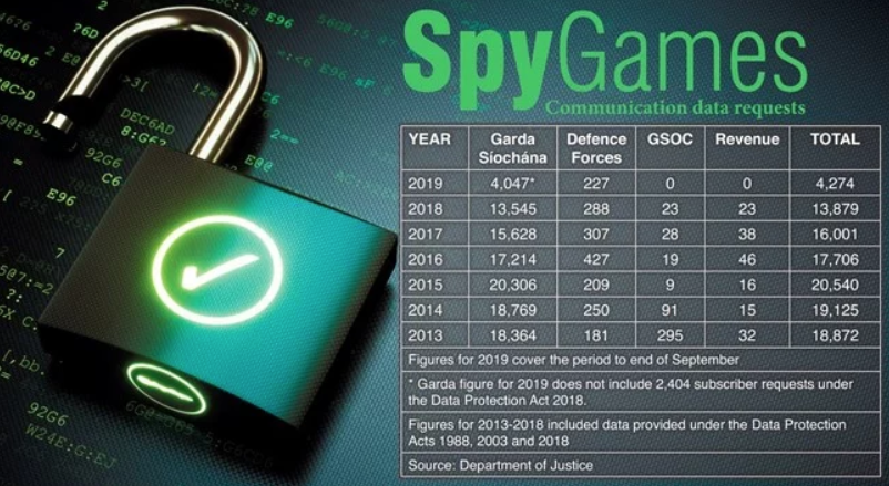Spygames Graphic